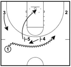 Basketball Plays Arizona On Ball Screens