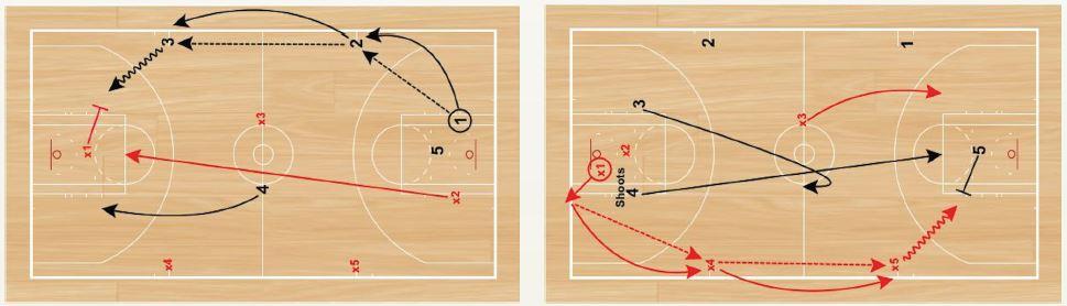basketball-drills-transition2