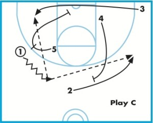Pick and Roll Defense