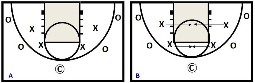 basketball-drills-brooklyn-closeouts1