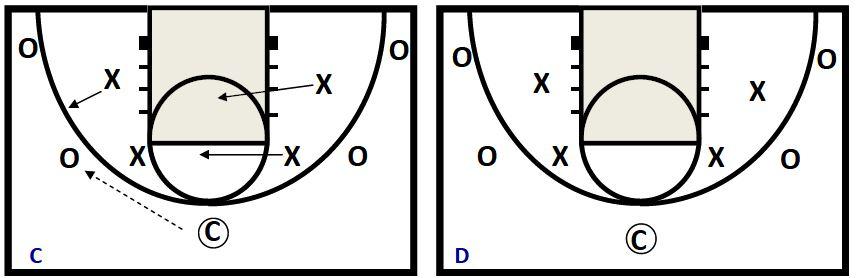 basketball-drills-brooklyn-closeouts2
