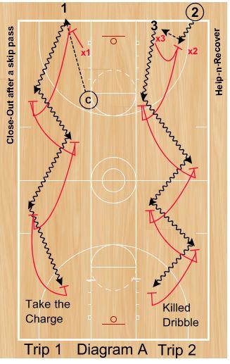 basketball-drills-pride1