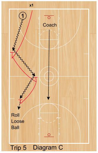 basketball-drills-pride3