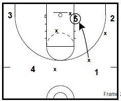 basketball-drills-shell2