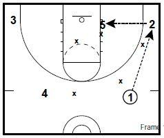 basketball-drills-shell3