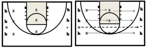 Basketball Drills Closeouts