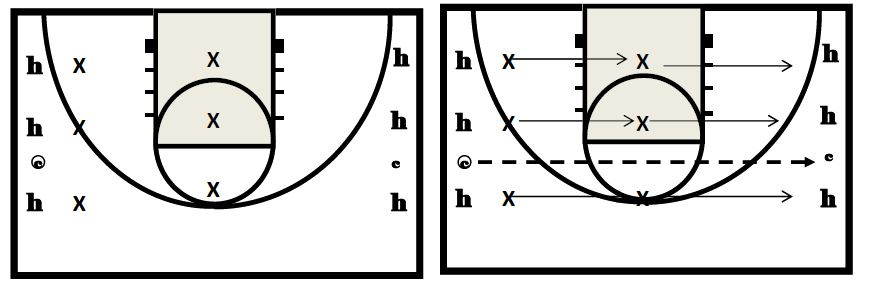 basketball-drills-sideline-closeouts