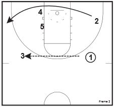basketball-plays-stack2
