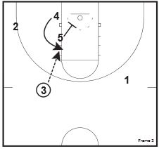 basketball-plays-stack3