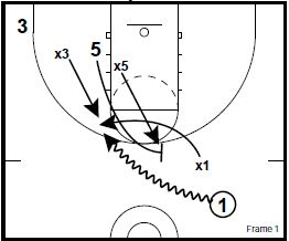 basketball-defense-pnr1