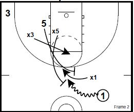 basketball-defense-pnr2