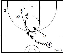 basketball-defense-pnr3