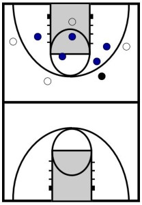 Basketball Drills Quick Strike Transition Drill