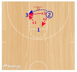 basketball-drills-triangle-toughness-2