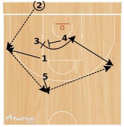 basketball-plays-argentina1