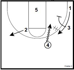 basketball-plays-dribble-stagger3