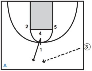 Basketball Plays Side Out Flash