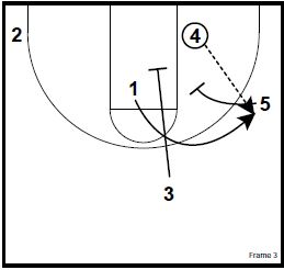 basketball-plays-hand-off-sts3