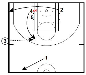 Virginia Curl Stagger Pin BLOB