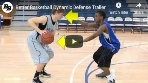 Coaching Basketball 4 Levels of Defense