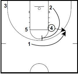basketball-plays-besh2