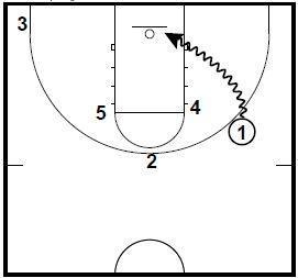 basketball-plays-besh3