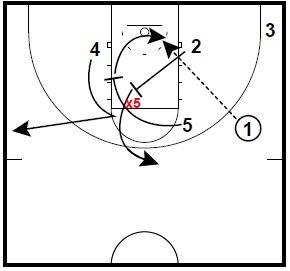 basketball-plays-vandy-razor2