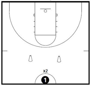 4 Stephen Curry Basketball Workout Drills