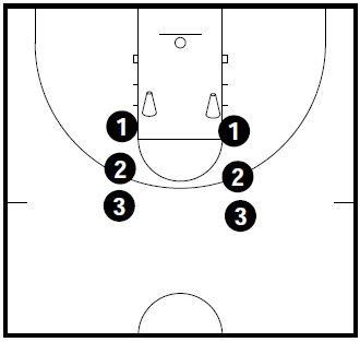 basketball-workouts-curry2