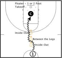 Competitive Basketball Workout