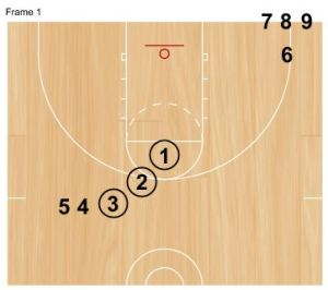 Basketball Drills 10 Up Shooting