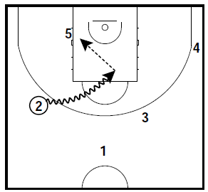 basketball-plays-euroleague5