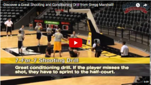 Wichita State Fatigue Shooting Drill