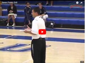 Basketball Drills 7 Point Defense Game