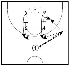 Basketball Plays Mercer Bears Box Zipper