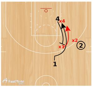 basketball-drills2