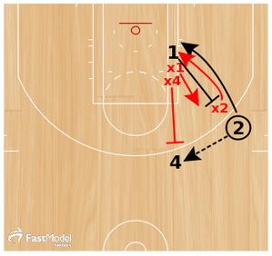 basketball-drills3