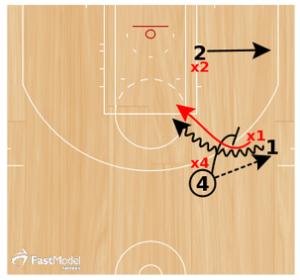 basketball-drills4