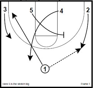 basketball plays butler1 basketball plays brad stevens ball screen set