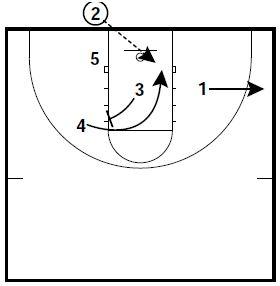 basketball-plays-duke-blob2