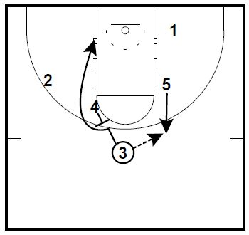 basketball-plays-louisville-dho1