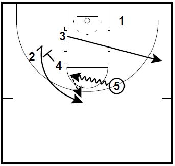 basketball-plays-louisville-dho2