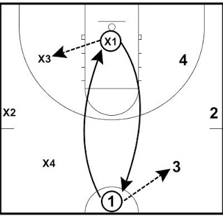 Argentine-Passing-Drill-Half-Court