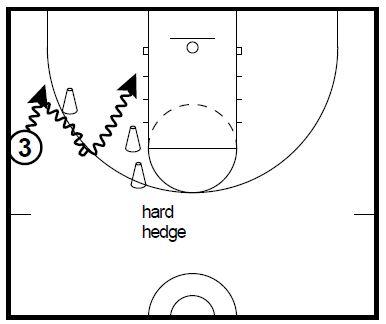 basketball-drills-ball-screen-attack2