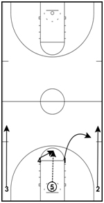 basketball-drills-break5