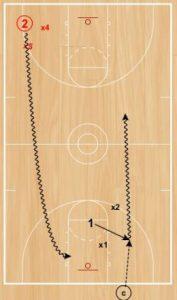 Basketball Drills 1 vs. 2 Dribbling