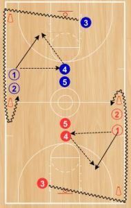 Basketball Drills 6 Shot Shooting