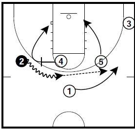 basketball-plays-power-roll4
