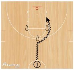 Basketball Drills Finishing