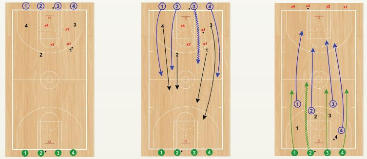 basketball-drills-transition1